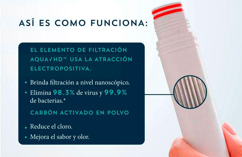 El filtro de agua más pequeño y portátil