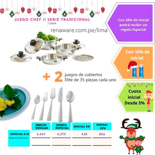 Ofertas ollas Rena Ware en Perú Navidad 2020